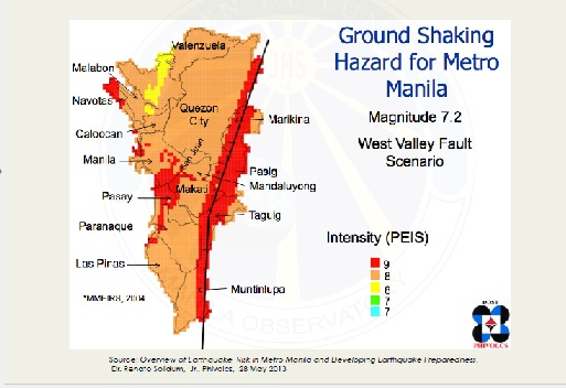 West Valley Fault System. Phivolcs
